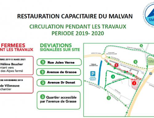 Travaux de restauration capacitaire du Malvan